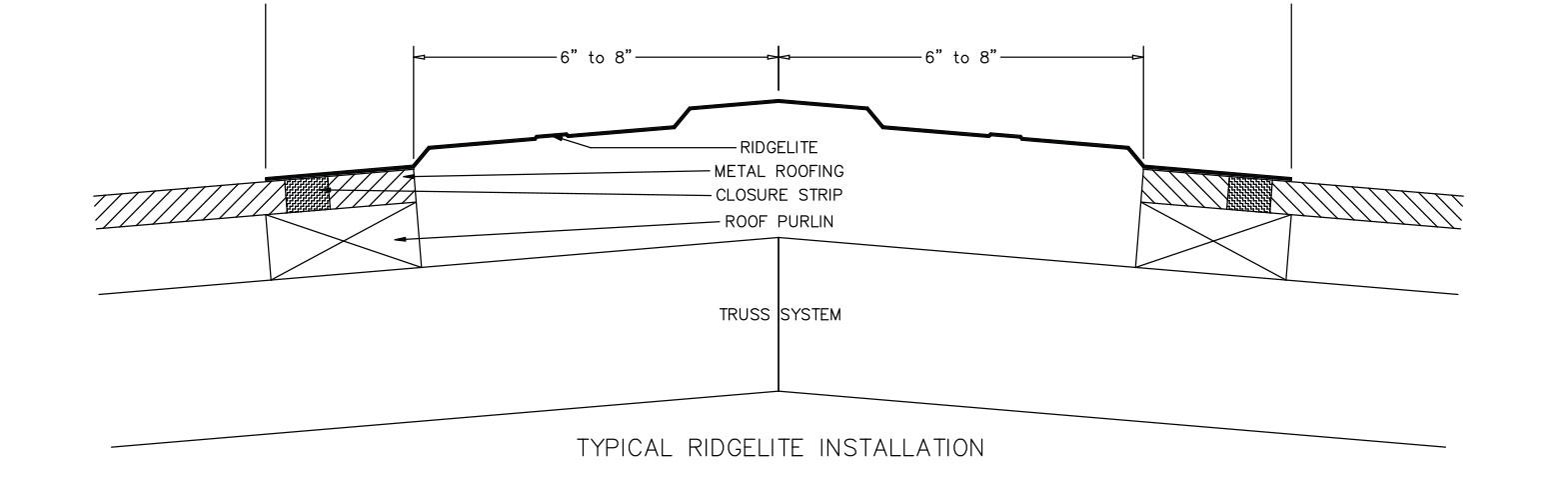 Polycarbonate - Ridgecap